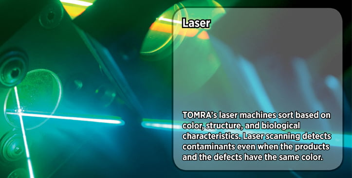 Laser technology by TOMRA